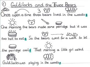 Image result for goldilocks story map